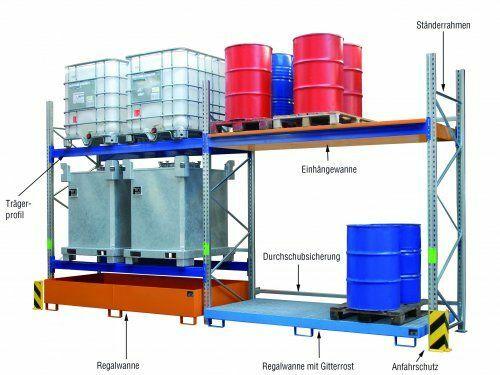 Gitterrostboden Gitterrostboden  | 865 x 1230 x 30 mm, Tragfähigkeit 1000 kg/m2